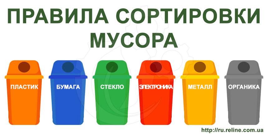 Правила сортировки мусора